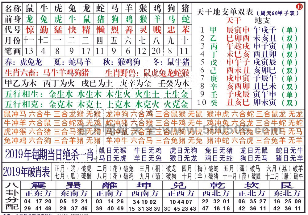 →→→2019年生肖波色表←←←