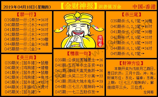 045期:金色财神报