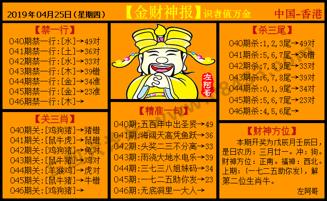 046期:金色财神报