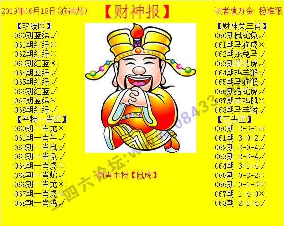 068期:黄色财神报