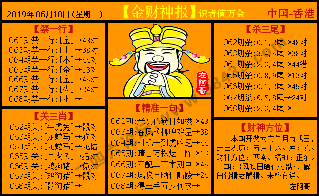 068期:金色财神报