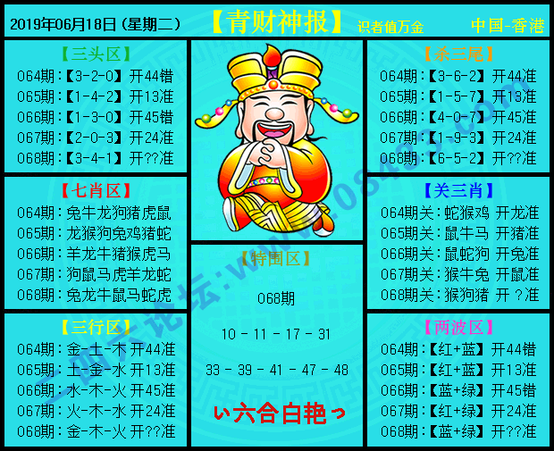 068期:青财神报