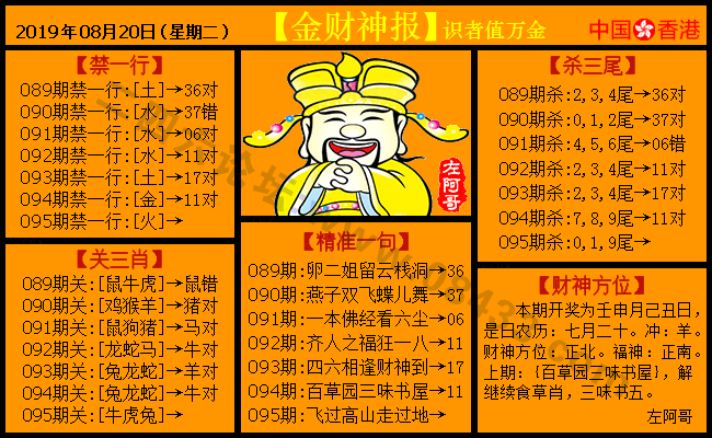 095期:金色财神报