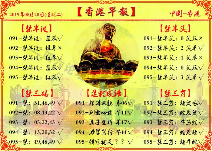 095期:香港早报