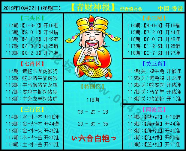 118期:青财神报