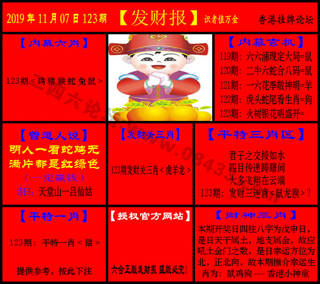 123期:发财报-猛虎报