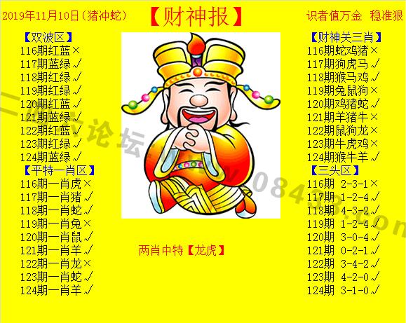 124期:黄色财神报