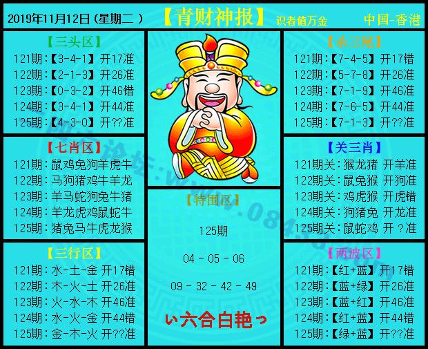 125期:青财神报