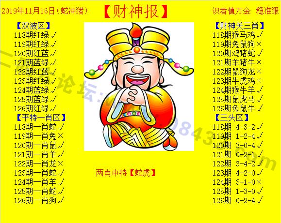 126期:黄色财神报