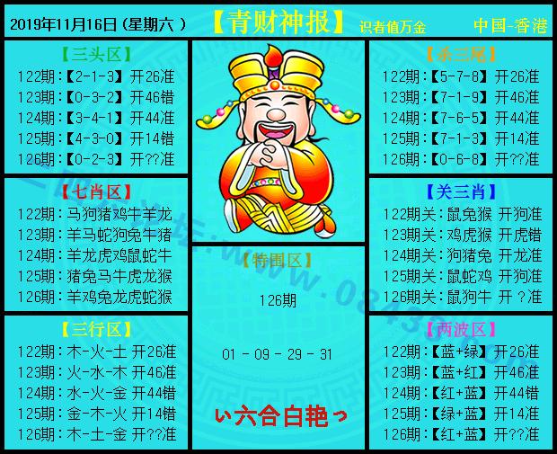 126期:青财神报