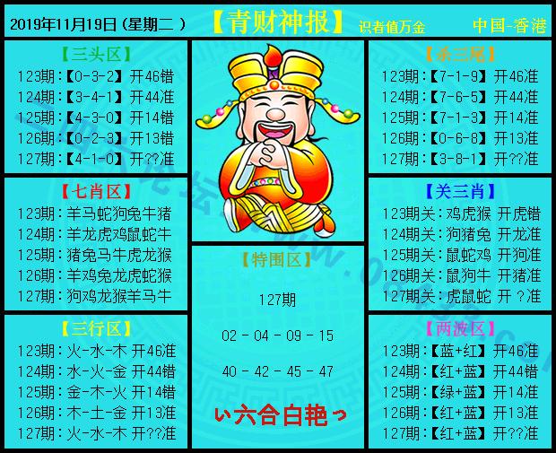 127期:青财神报