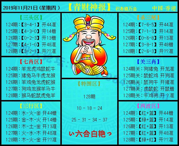 128期:青财神报