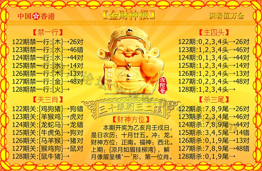 128期:金色财神报