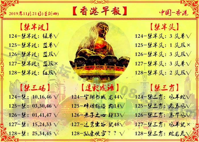 128期:香港早报
