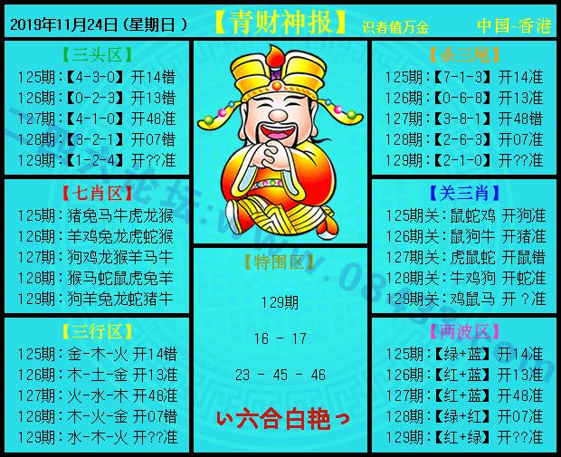 129期:青财神报