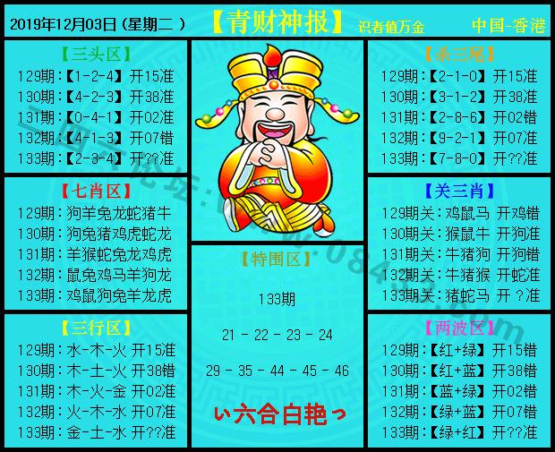 133期:青财神报