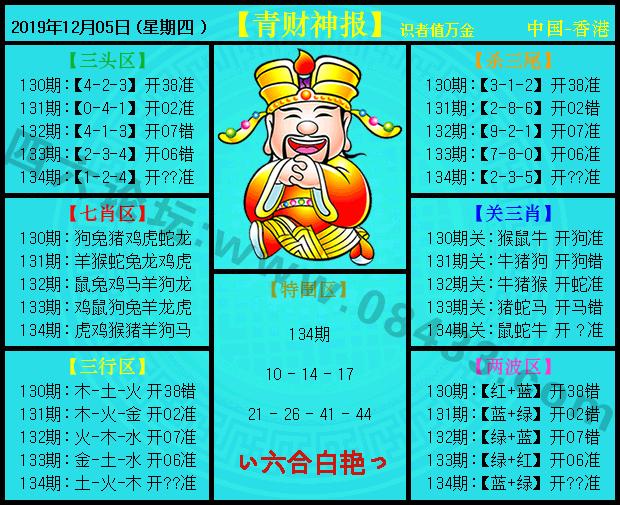 134期:青财神报