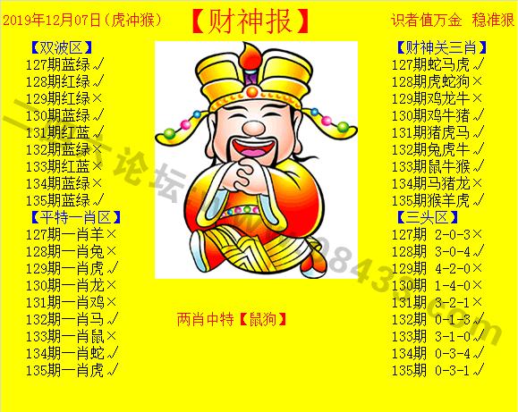 135期:黄色财神报