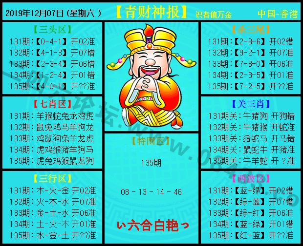 135期:青财神报