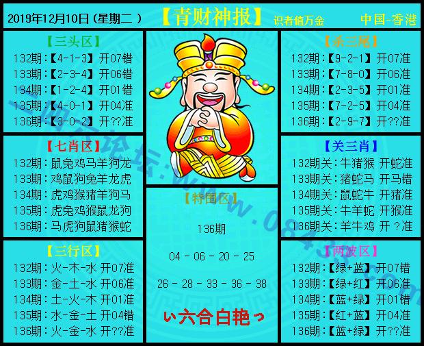136期:青财神报