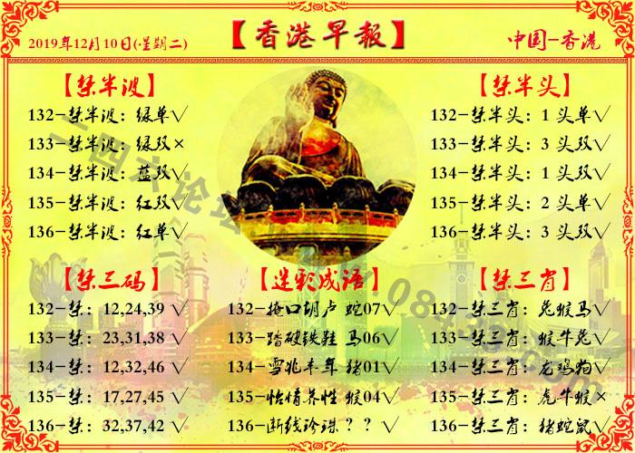 136期:香港早报