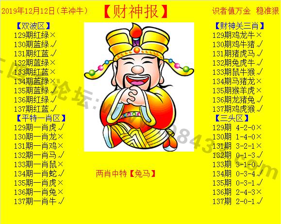 137期:黄色财神报