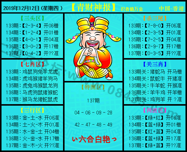 137期:青财神报
