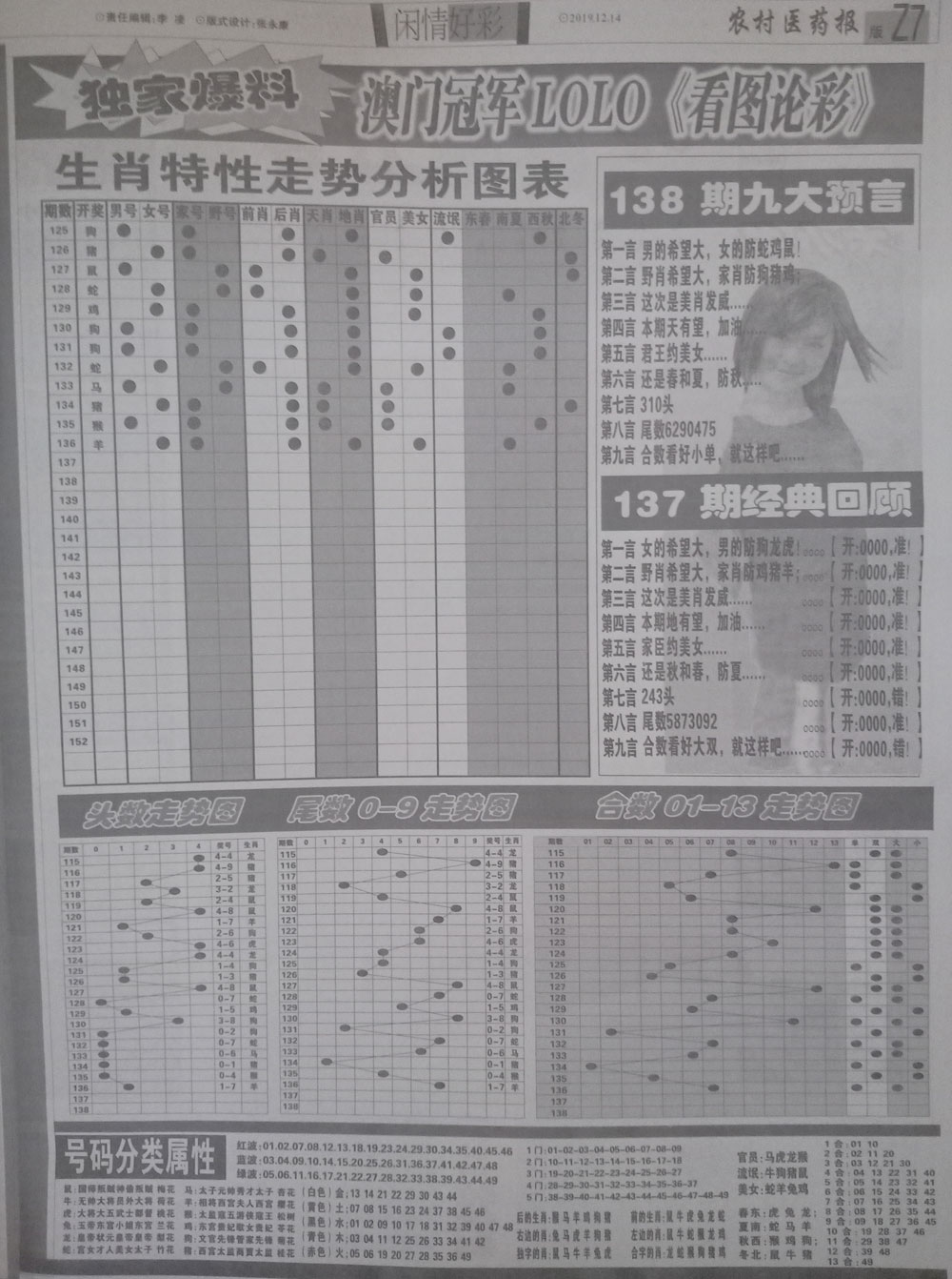 138期:彩民推荐:≮粤彩联盟≯→(博彩必备)