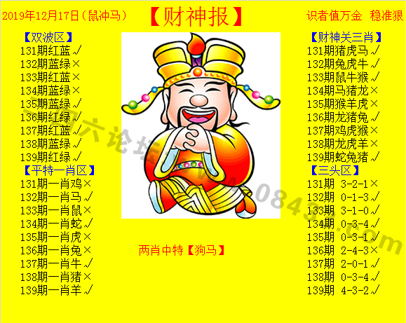 139期:黄色财神报