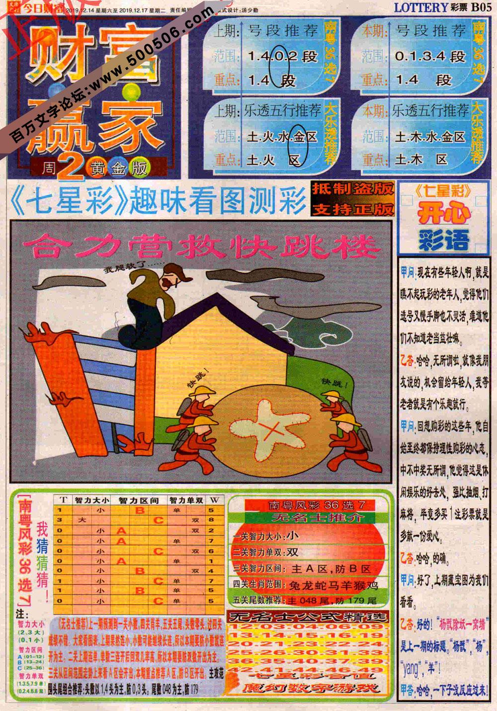 139期:彩民推荐:≮财富赢家≯→(七星彩图)