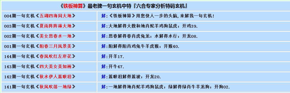 004期五字真言:盡道豊年瑞(猜中必中)