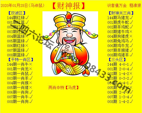 008期:黄色财神报