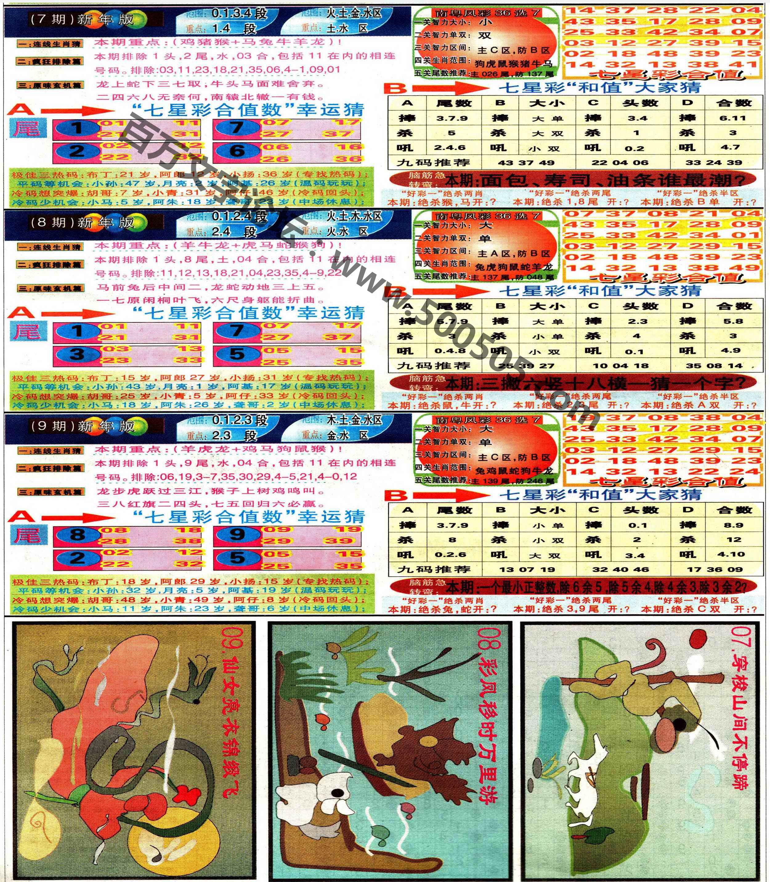 008期:彩民推荐:≮财富赢家≯→(七星彩图)
