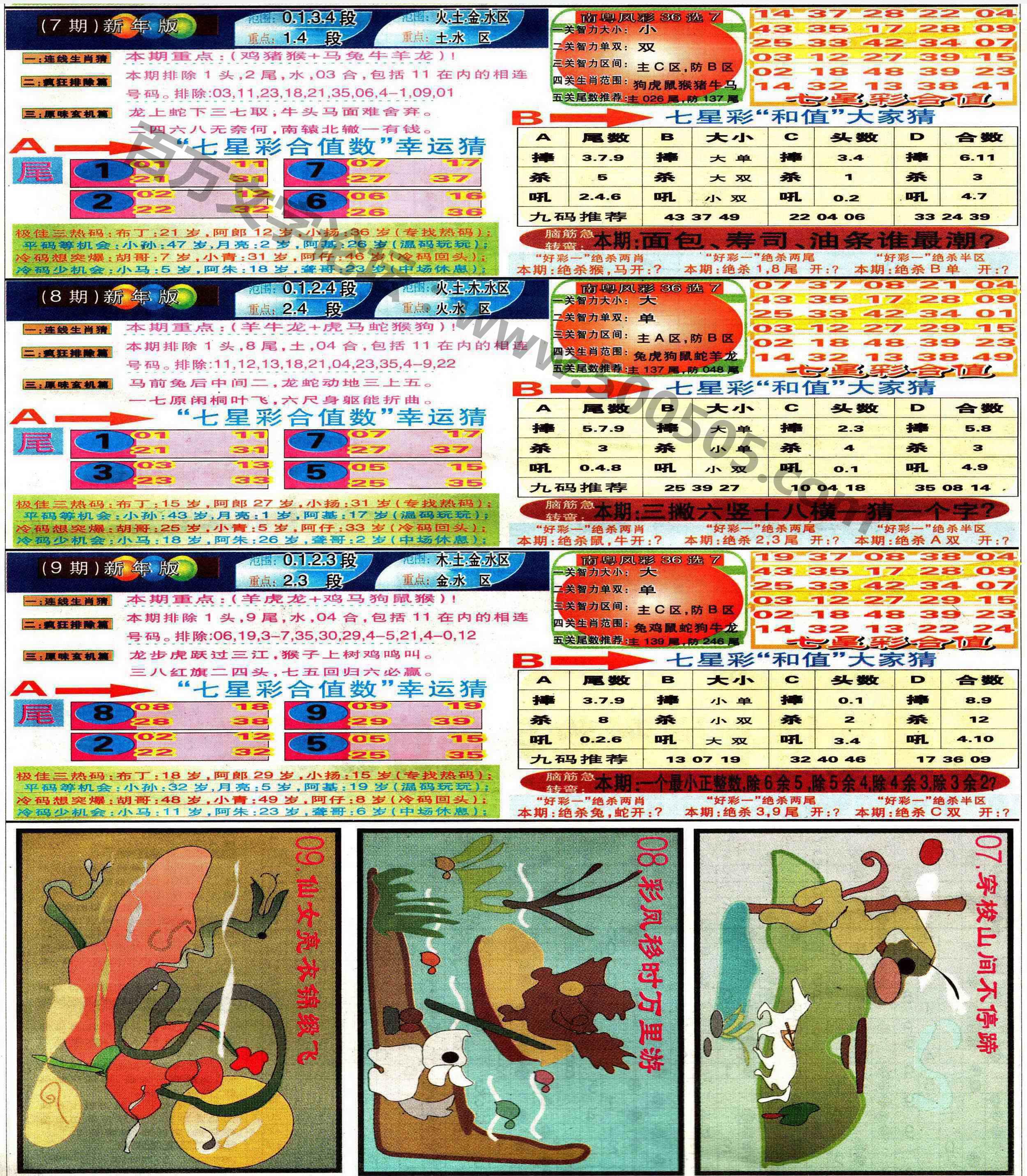 009期:彩民推荐:≮财富赢家≯→(七星彩图)