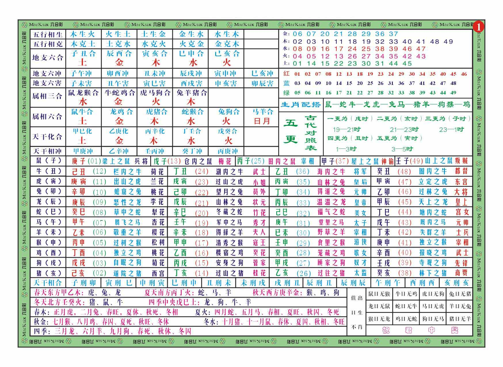 →→→2020年生肖波色表←←←