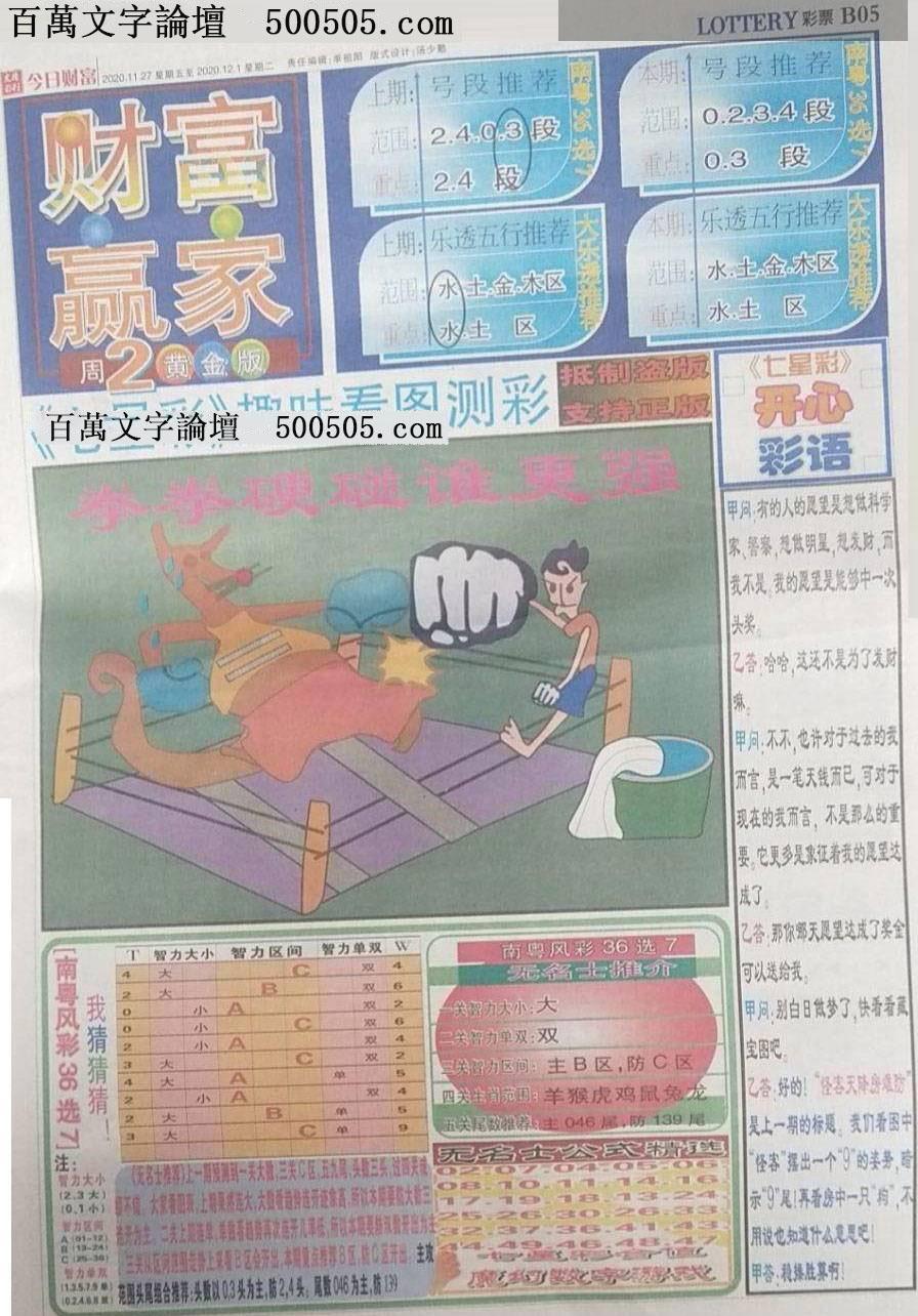 022期:彩民推荐:≮财富赢家≯→(七星彩图)