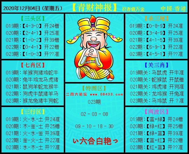 023期:青财神报