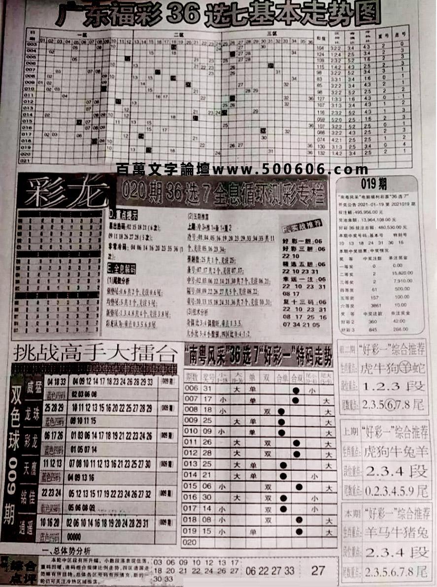 007期:彩民推荐:≮财富赢家≯→(七星彩图)