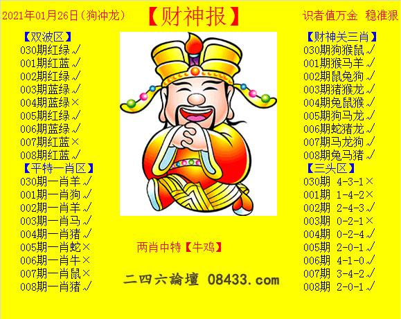 008期:黄财神报