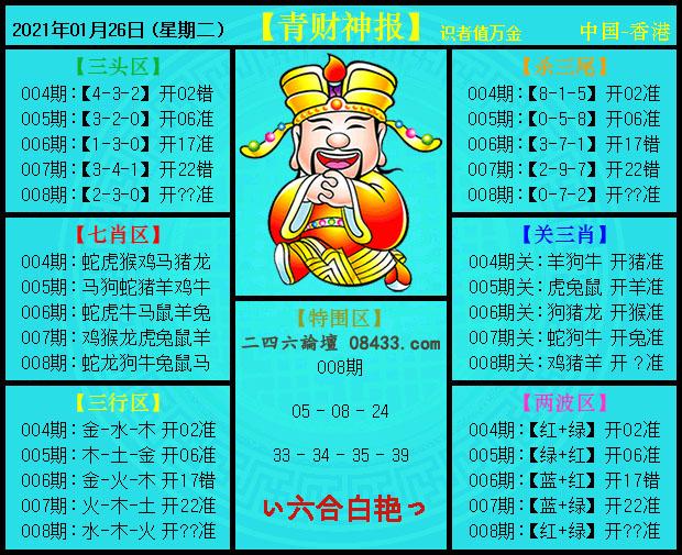 008期:青财神报