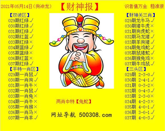 037期:黄财神报