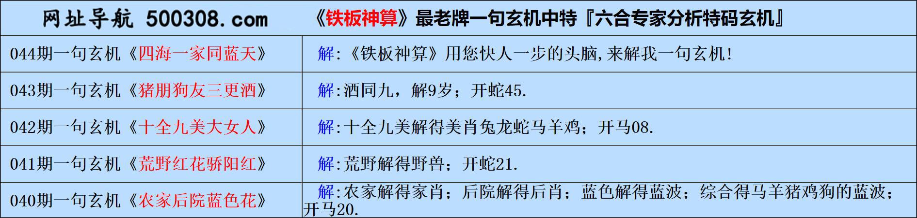 044期五字真言:有待��凌��(猜中必中)