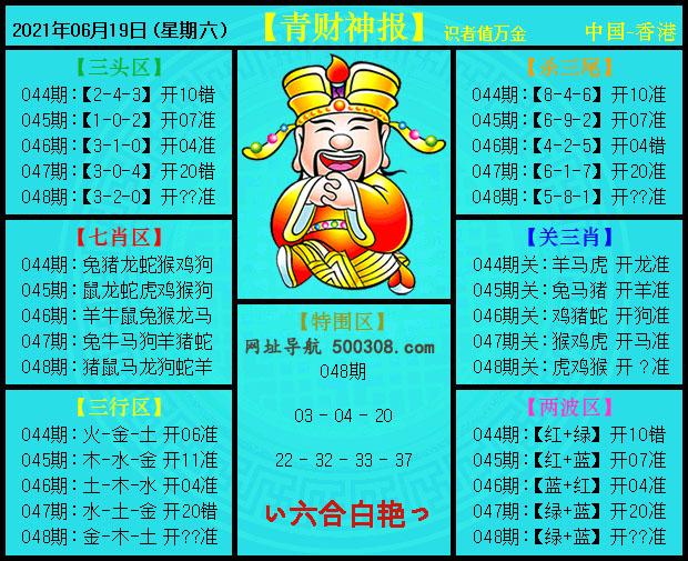 048期:青财神报