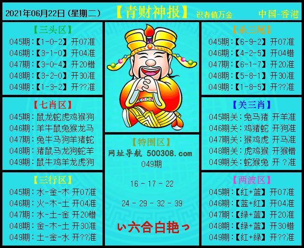 049期:青财神报