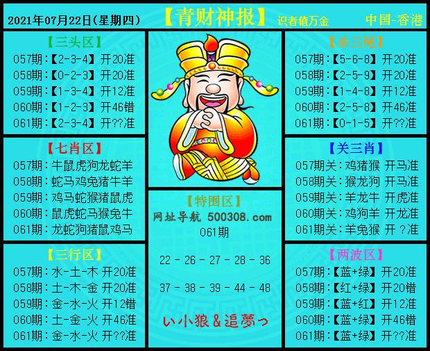 061期:青财神报