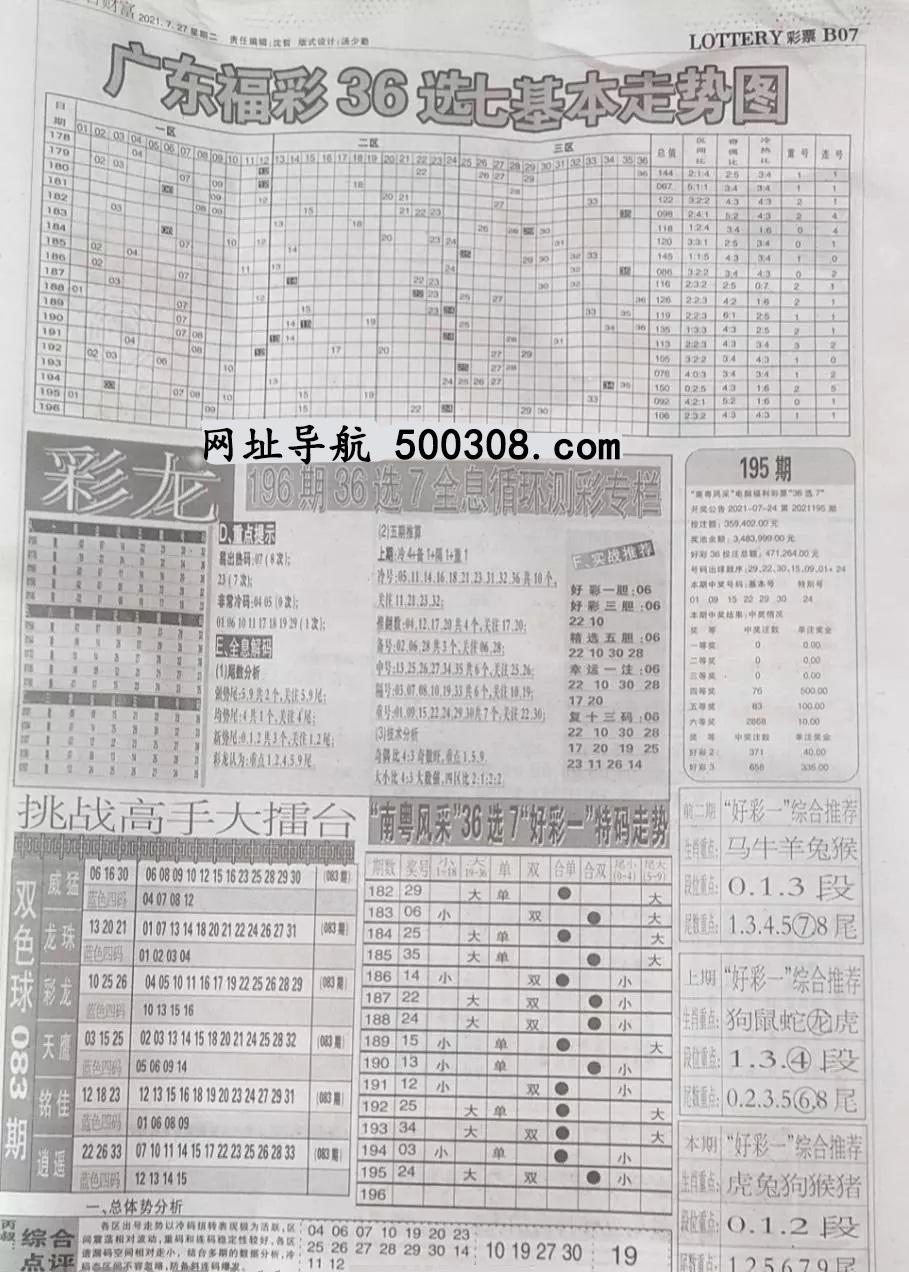 063期:彩民推荐:≮财富赢家≯→(七星彩图)