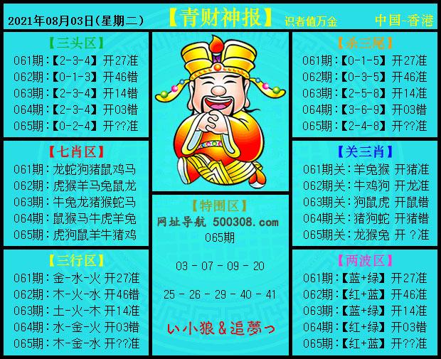 065期:青财神报