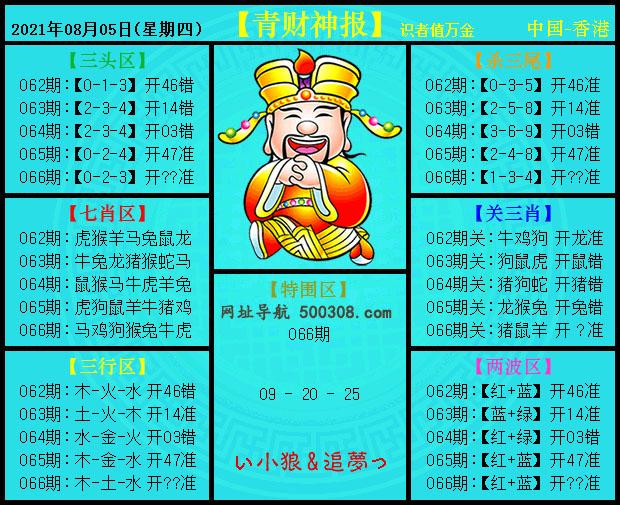 066期:青财神报