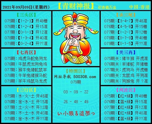 079期:青财神报