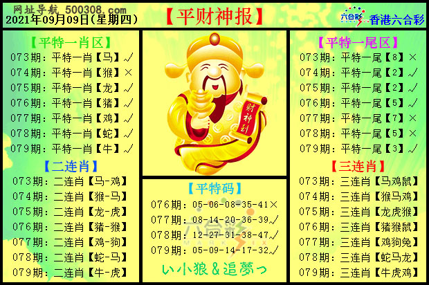 079期:平财神报